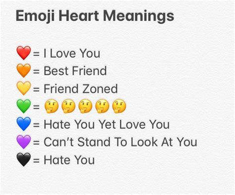 This is what all of the emoji hearts mean | Emojis