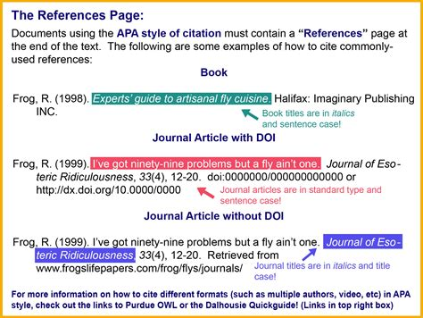 APA 6th Edition - Citation Style Guide - LibGuides at